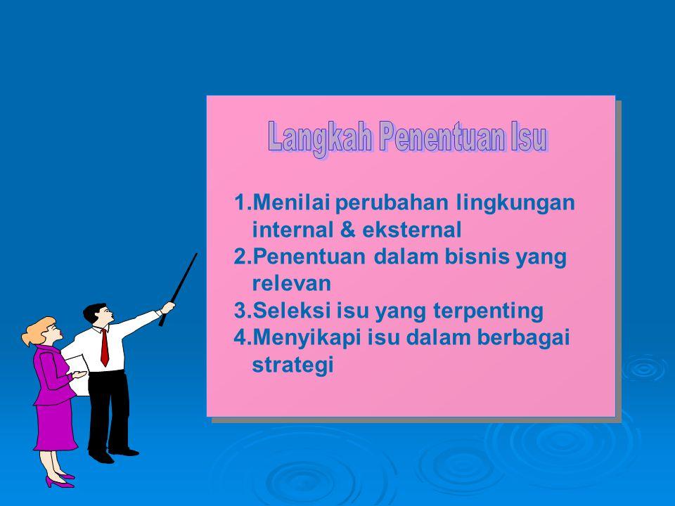 1.Menilai perubahan lingkungan internal & eksternal 2.Penentuan dalam bisnis yang relevan 3.Seleksi isu yang terpenting 4.Menyikapi isu dalam berbagai strategi