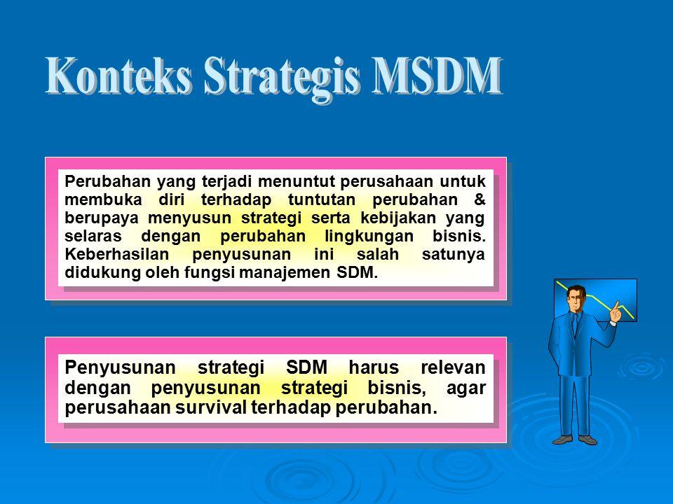 Repositioning Transformasi perilaku & kompetensi Repositioning Transformasi perilaku & kompetensi Perubahan Lingkungan Eksternal-Internal Perubahan Lingkungan Eksternal-Internal Peran Strategi SDM Mitra strategis Peran Strategi SDM Mitra strategis Perubahan Peran SDM Investasi SDM Perubahan Peran SDM Investasi SDM