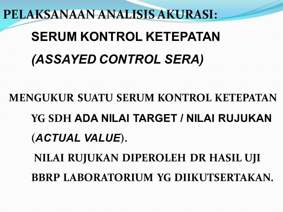 PELAKSANAAN ANALISIS AKURASI: SERUM KONTROL KETEPATAN (ASSAYED CONTROL SERA) MENGUKUR SUATU SERUM KONTROL KETEPATAN YG SDH ADA NILAI TARGET / NILAI RU