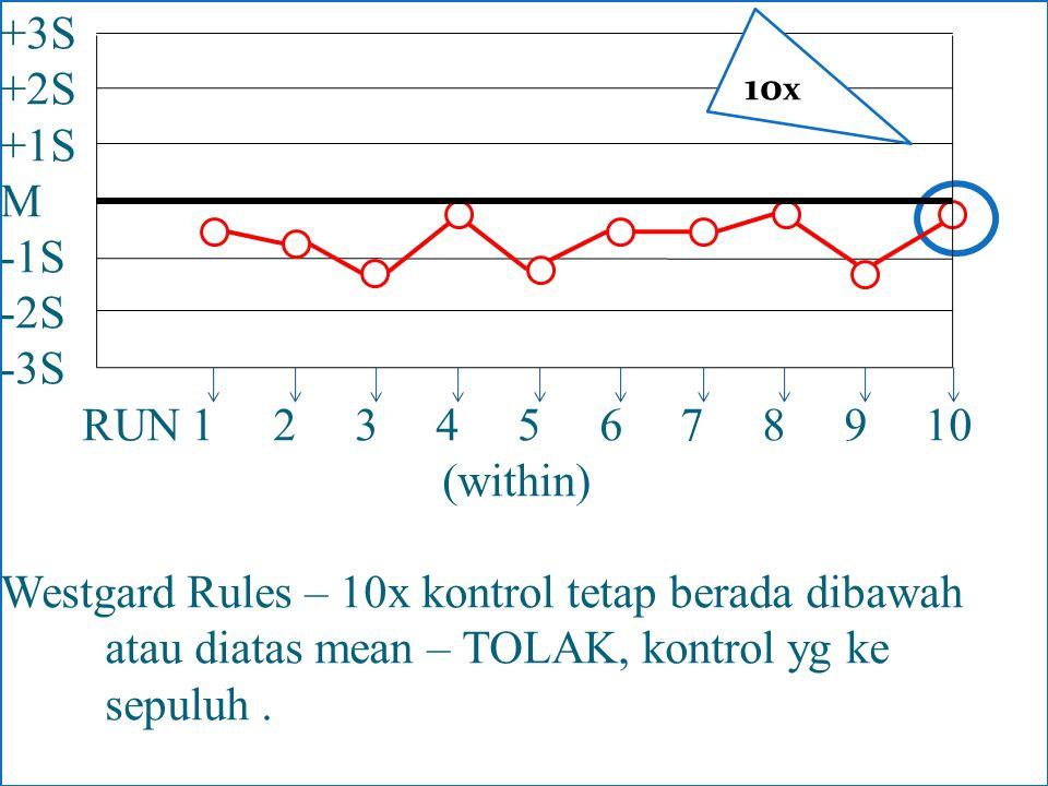 +3S +2S +1S M -1S -2S -3S RUN 1 2 3 4 5 6 7 8 9 10 (within) Westgard Rules – 10x kontrol tetap berada dibawah atau diatas mean – TOLAK, kontrol yg ke
