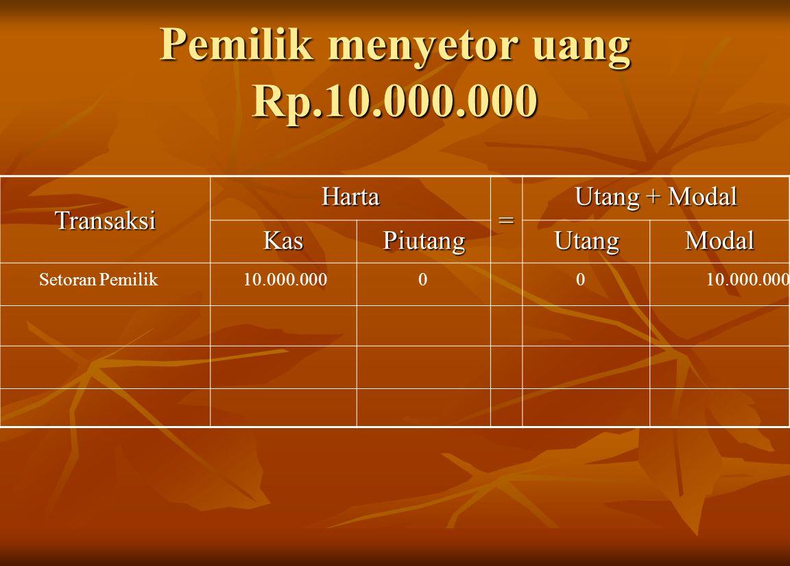 Transaksi Harta = Utang + Modal KasPiutangUtangModal Setoran Pemilik10.000.00000 + 1.000.0000 0Pinjam uang 1.000.000 11.000.00001.000.00010.000.000Saldo +600.00000 Jual jasa tunai 600.000 11.600.00001.000.00010.600.000Saldo 0+2.000.0000 Jual jasa kredit 2.000.000 11.600.0002.000.0001.000.00012.600.000Saldo - 100.00000 Membayar gaji 100.000 11.500.0002.000.0001.000.00012.500.000Saldo - 200.000 Pemilik menarik 200.000 11.300.0002.000.0001.000.00012.300.000Saldo