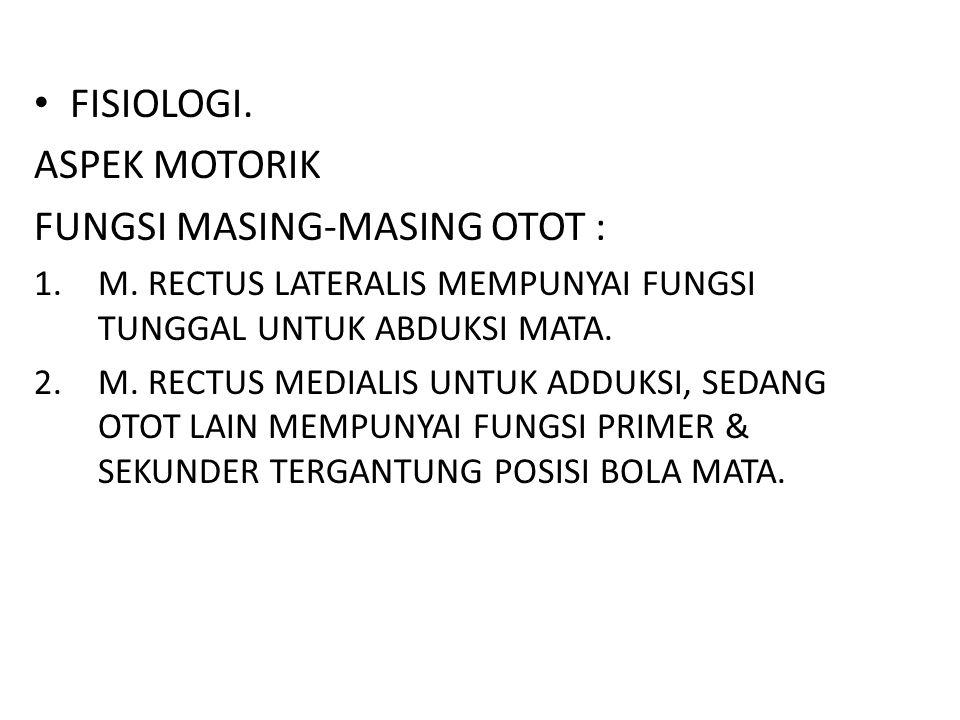 FISIOLOGI.ASPEK MOTORIK FUNGSI MASING-MASING OTOT : 1.M.