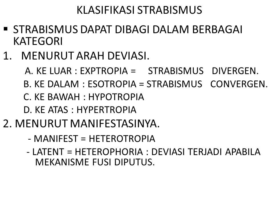 KLASIFIKASI STRABISMUS  STRABISMUS DAPAT DIBAGI DALAM BERBAGAI KATEGORI 1.MENURUT ARAH DEVIASI.