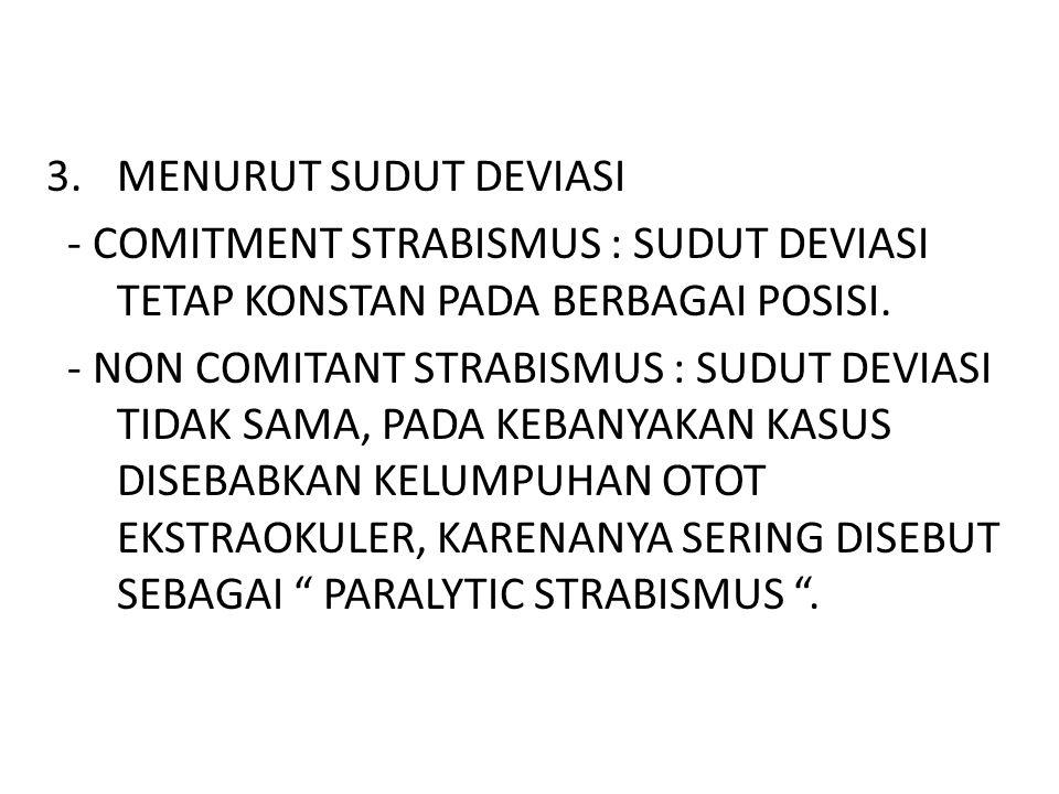 3.MENURUT SUDUT DEVIASI - COMITMENT STRABISMUS : SUDUT DEVIASI TETAP KONSTAN PADA BERBAGAI POSISI.