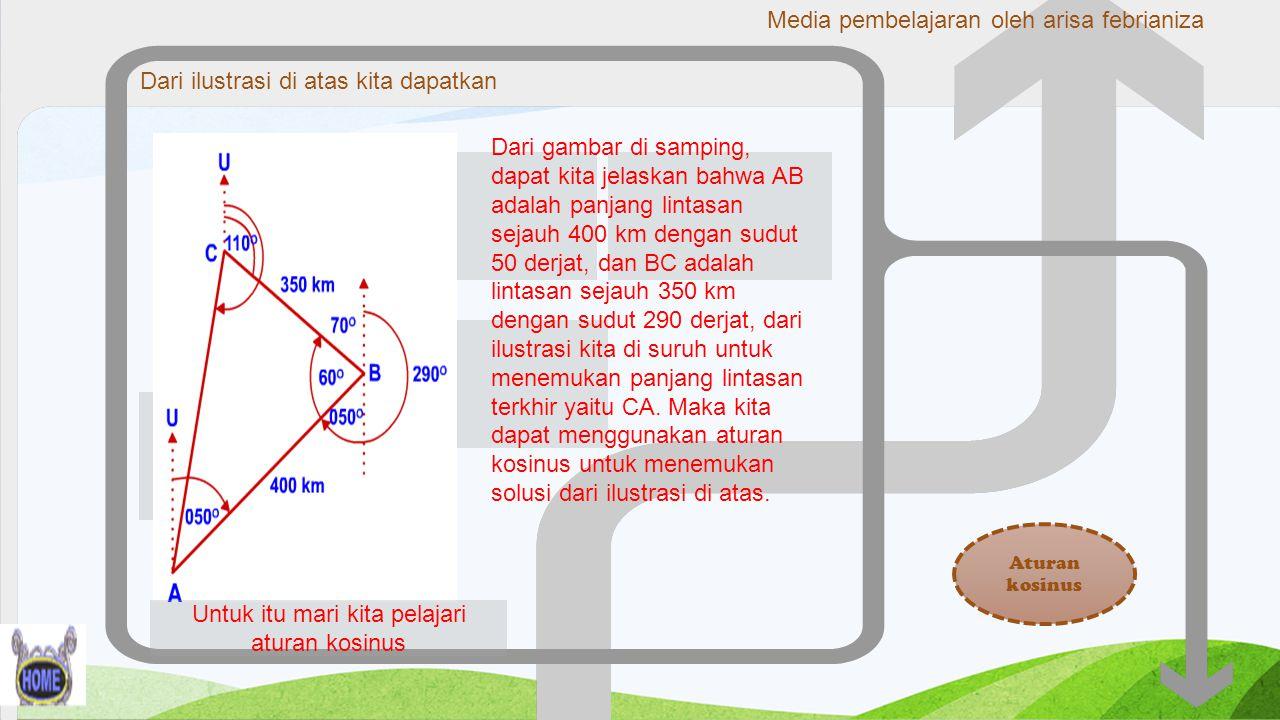 Aturan kosinus Dari ilustrasi di atas kita dapatkan Dari gambar di samping, dapat kita jelaskan bahwa AB adalah panjang lintasan sejauh 400 km dengan