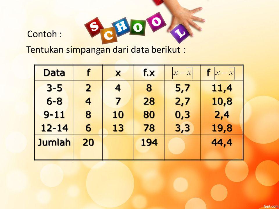 Contoh : Tentukan simpangan dari data berikut : Datafxf.x f 3-56-89-1112-14248647101382880785,72,70,33,311,410,82,419,8 Jumlah2019444,4