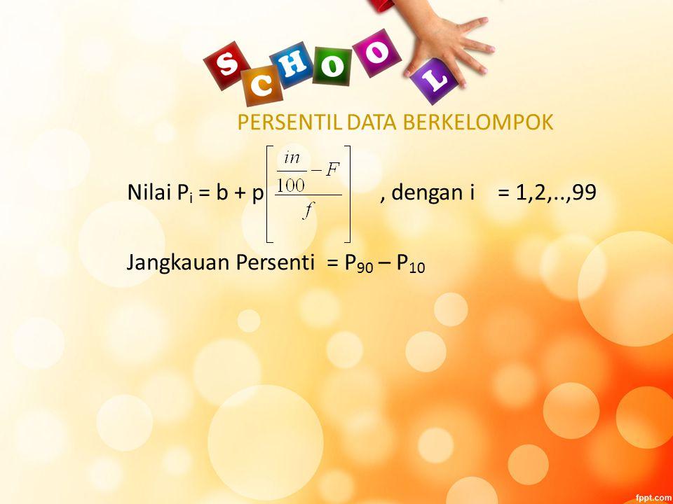 PERSENTIL DATA BERKELOMPOK Nilai P i = b + p, dengan i = 1,2,..,99 Jangkauan Persenti = P 90 – P 10