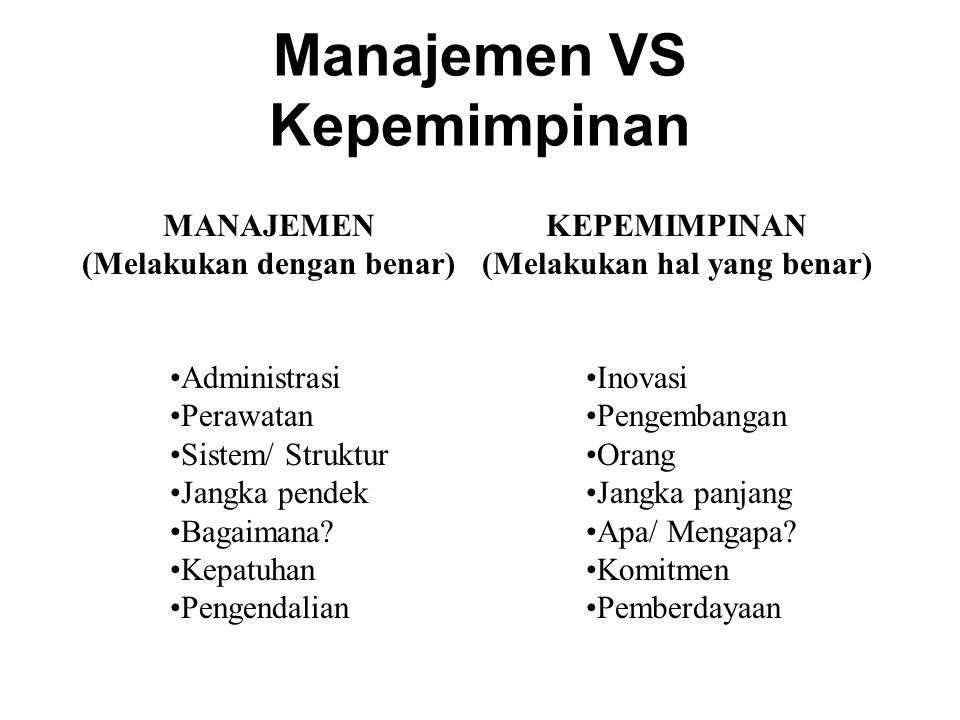 Manajemen VS Kepemimpinan MANAJEMEN (Melakukan dengan benar) KEPEMIMPINAN (Melakukan hal yang benar) Administrasi Perawatan Sistem/ Struktur Jangka pendek Bagaimana.