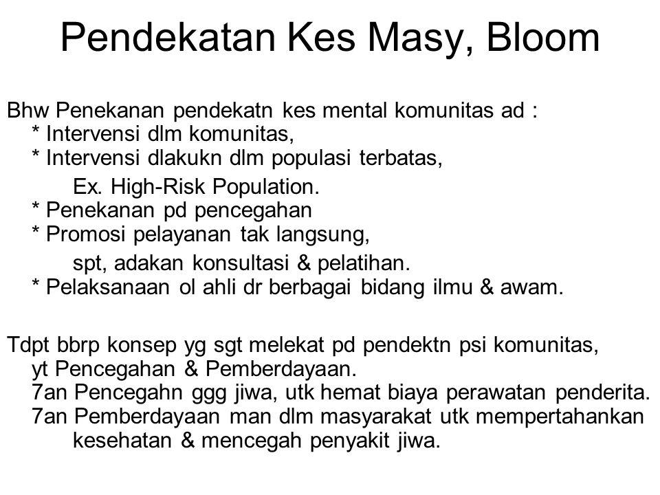 Pendekatan Kes Masy, Bloom Bhw Penekanan pendekatn kes mental komunitas ad : * Intervensi dlm komunitas, * Intervensi dlakukn dlm populasi terbatas, Ex.