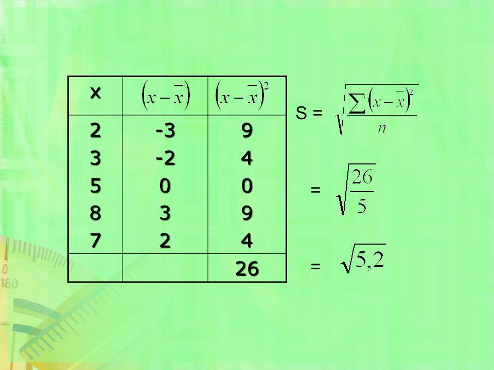 S = = = x 23587-3-203294094 26