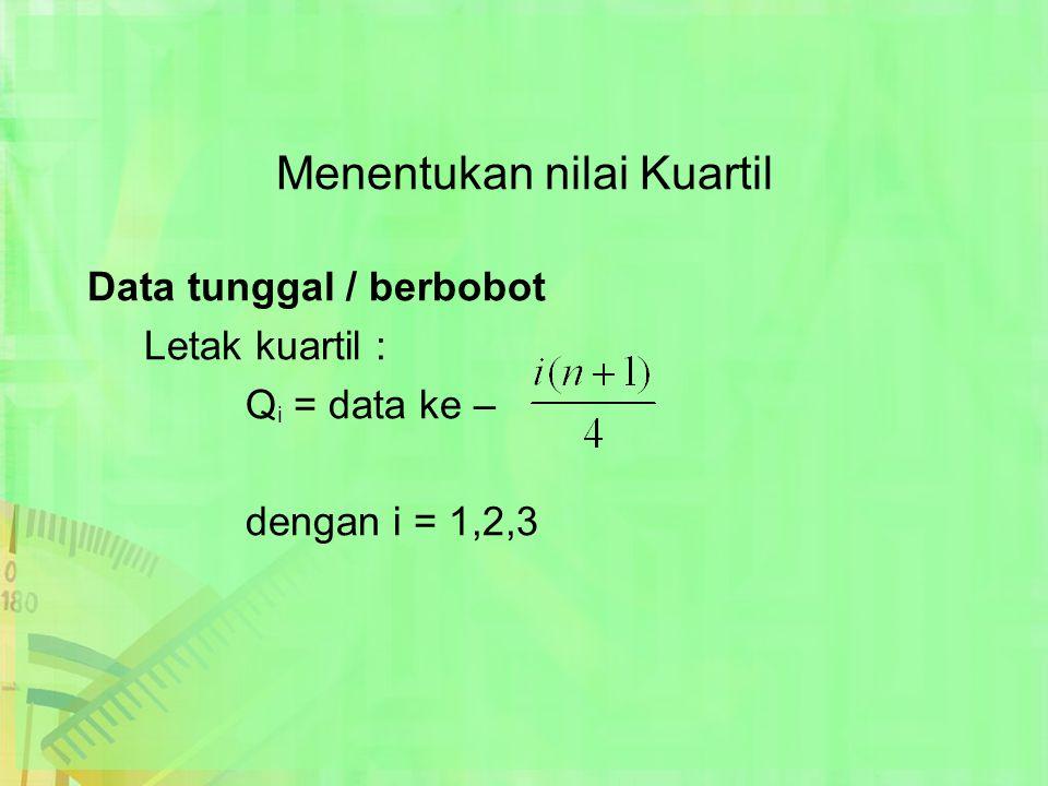 Menentukan nilai Kuartil Data tunggal / berbobot Letak kuartil : Q i = data ke – dengan i = 1,2,3