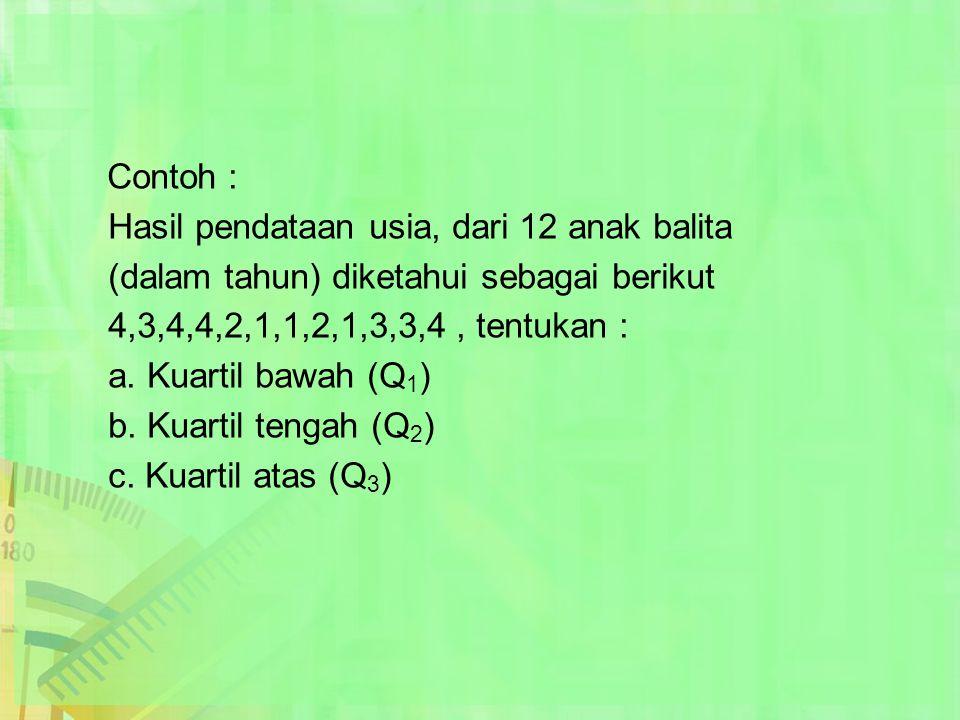 Contoh : Hasil pendataan usia, dari 12 anak balita (dalam tahun) diketahui sebagai berikut 4,3,4,4,2,1,1,2,1,3,3,4, tentukan : a. Kuartil bawah (Q 1 )