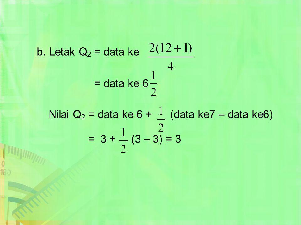 b. Letak Q 2 = data ke = data ke 6 Nilai Q 2 = data ke 6 + (data ke7 – data ke6) = 3 + (3 – 3) = 3