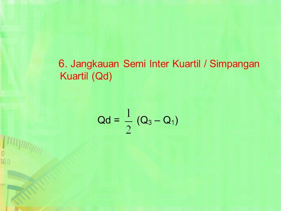 6. Jangkauan Semi Inter Kuartil / Simpangan Kuartil (Qd) Qd = (Q 3 – Q 1 )