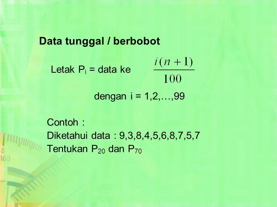 Data tunggal / berbobot Letak P i = data ke dengan i = 1,2,…,99 Contoh : Diketahui data : 9,3,8,4,5,6,8,7,5,7 Tentukan P 20 dan P 70