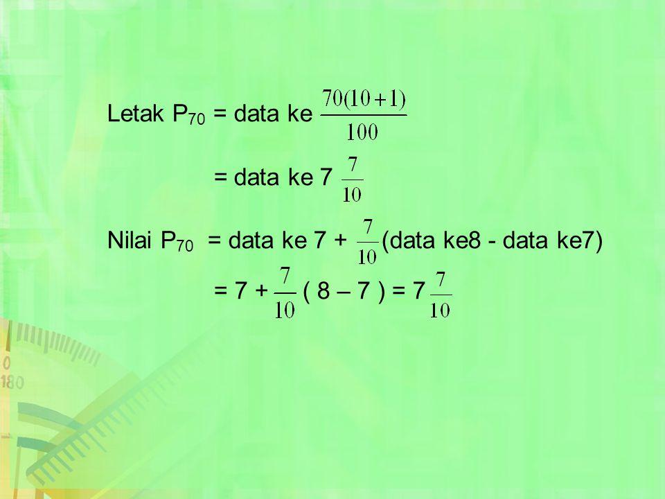 Letak P 70 = data ke = data ke 7 Nilai P 70 = data ke 7 + (data ke8 - data ke7) = 7 + ( 8 – 7 ) = 7