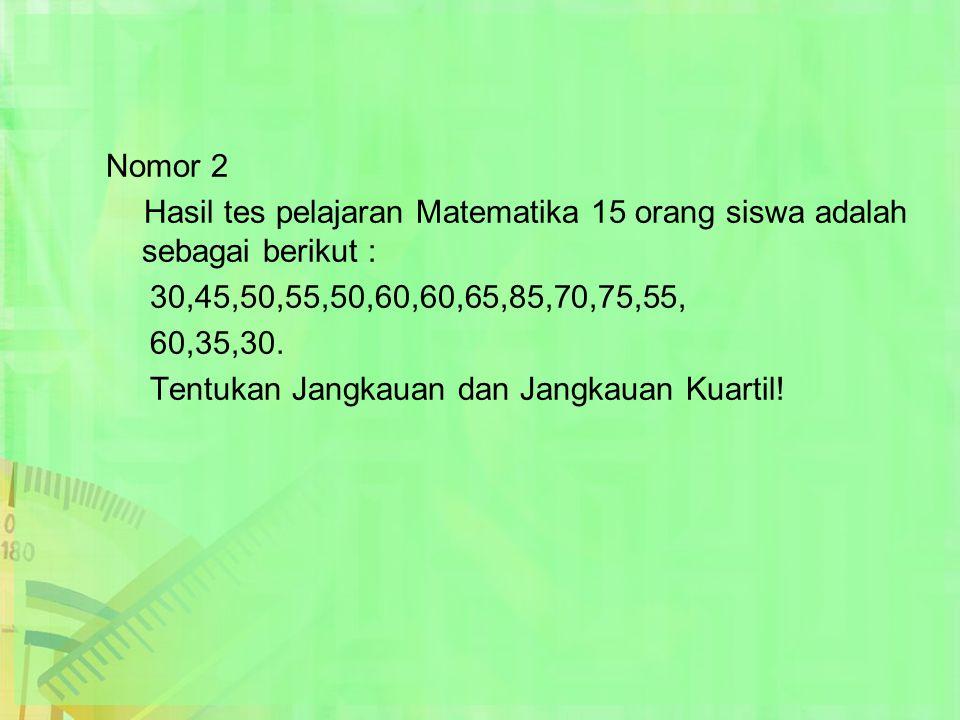 Nomor 2 Hasil tes pelajaran Matematika 15 orang siswa adalah sebagai berikut : 30,45,50,55,50,60,60,65,85,70,75,55, 60,35,30. Tentukan Jangkauan dan J