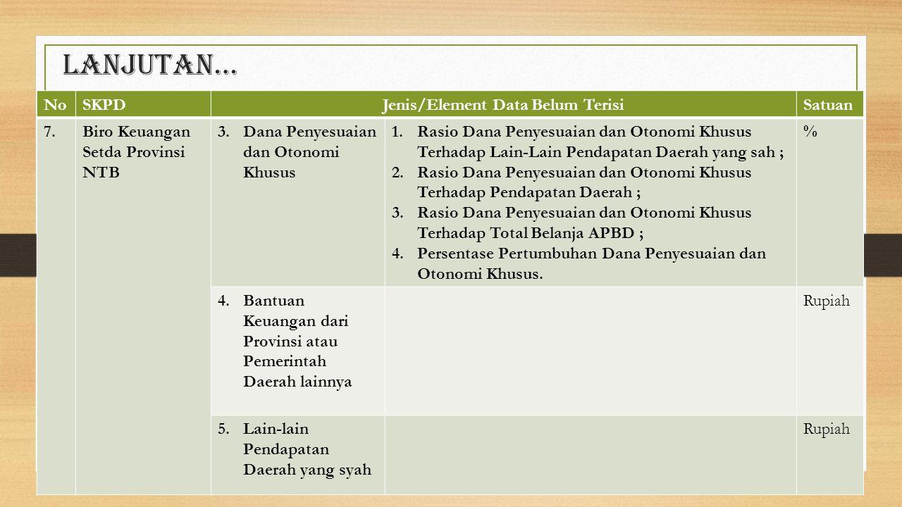 Lanjutan… NoSKPDJenis/Element Data Belum TerisiSatuan 7.Biro Keuangan Setda Provinsi NTB 3.Dana Penyesuaian dan Otonomi Khusus 1.Rasio Dana Penyesuaia