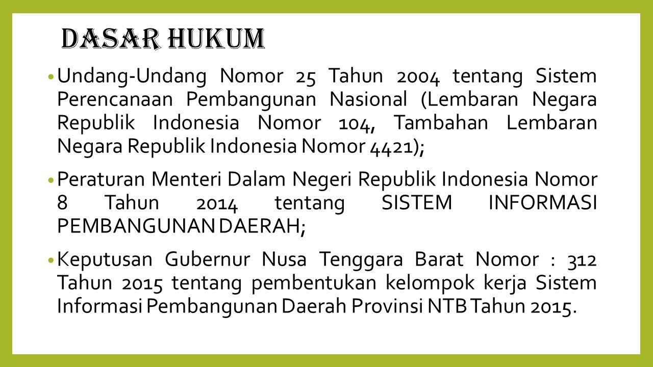 Dasar Hukum Undang-Undang Nomor 25 Tahun 2004 tentang Sistem Perencanaan Pembangunan Nasional (Lembaran Negara Republik Indonesia Nomor 104, Tambahan