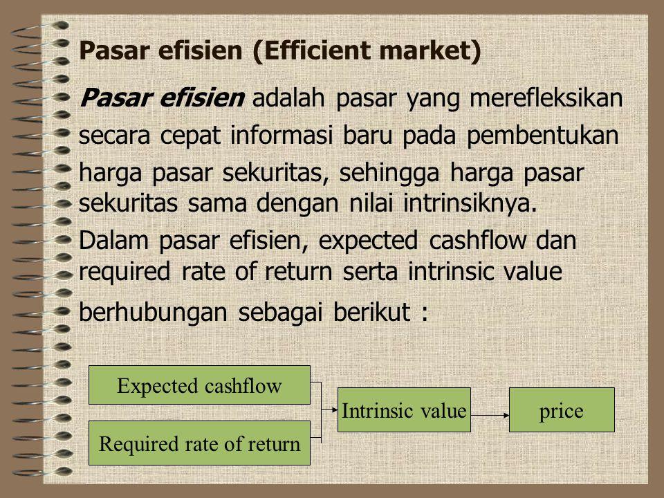 Pasar efisien (Efficient market) Pasar efisien adalah pasar yang merefleksikan secara cepat informasi baru pada pembentukan harga pasar sekuritas, sehingga harga pasar sekuritas sama dengan nilai intrinsiknya.