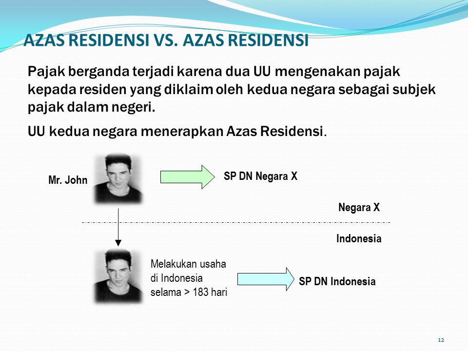 12 AZAS RESIDENSI VS.