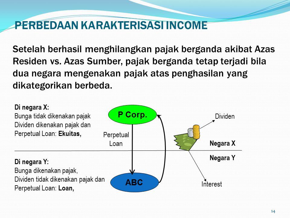 14 PERBEDAAN KARAKTERISASI INCOME Setelah berhasil menghilangkan pajak berganda akibat Azas Residen vs.