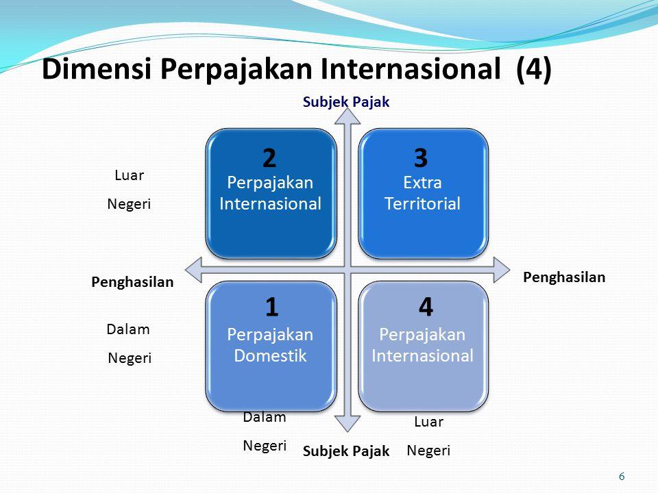 Dimensi Perpajakan Internasional (4) 6 Perpajakan Internasional Extra Territorial Perpajakan Domestik Perpajakan Internasional Penghasilan Luar Negeri Dalam Negeri Dalam Negeri 1 2 Penghasilan Luar Negeri Subjek Pajak 4 3