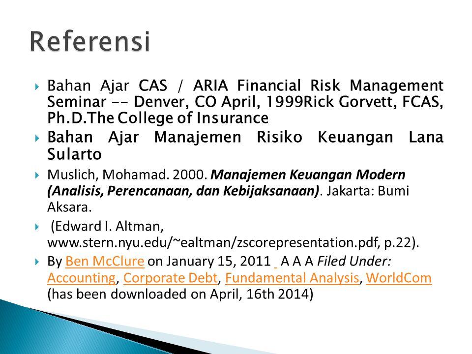  Bahan Ajar CAS / ARIA Financial Risk Management Seminar -- Denver, CO April, 1999Rick Gorvett, FCAS, Ph.D.The College of Insurance  Bahan Ajar Manajemen Risiko Keuangan Lana Sularto  Muslich, Mohamad.
