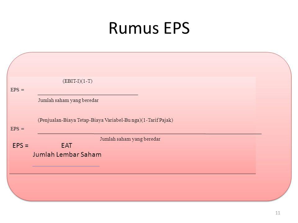 Rumus EPS 11 EPS = EAT Jumlah Lembar Saham EPS = EAT Jumlah Lembar Saham (EBIT-I)(1-T) EPS = Jumlah saham yang beredar (Penjualan-Biaya Tetap-Biaya Variabel-Bunga)(1-Tarif Pajak) EPS = Jumlah saham yang beredar