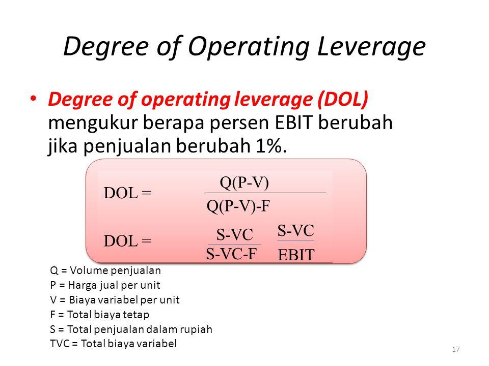 Degree of Operating Leverage Degree of operating leverage (DOL) mengukur berapa persen EBIT berubah jika penjualan berubah 1%.