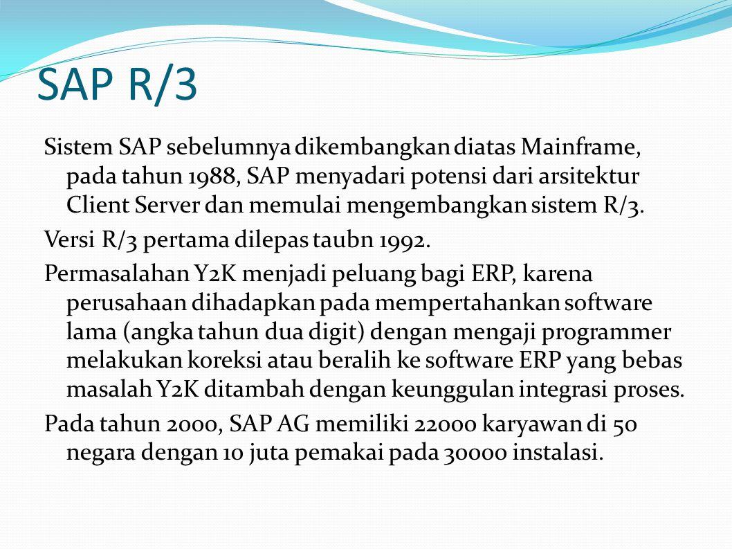 SAP R/3 Sistem SAP sebelumnya dikembangkan diatas Mainframe, pada tahun 1988, SAP menyadari potensi dari arsitektur Client Server dan memulai mengembangkan sistem R/3.