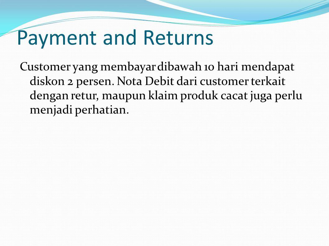 Payment and Returns Customer yang membayar dibawah 10 hari mendapat diskon 2 persen.