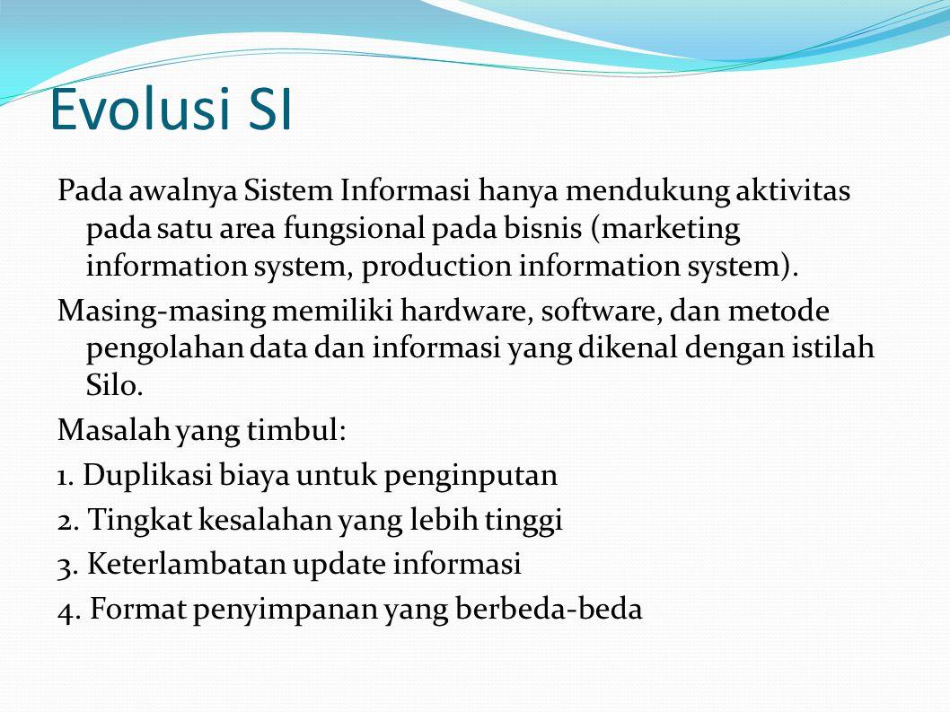 Evolusi SI Pada awalnya Sistem Informasi hanya mendukung aktivitas pada satu area fungsional pada bisnis (marketing information system, production information system).