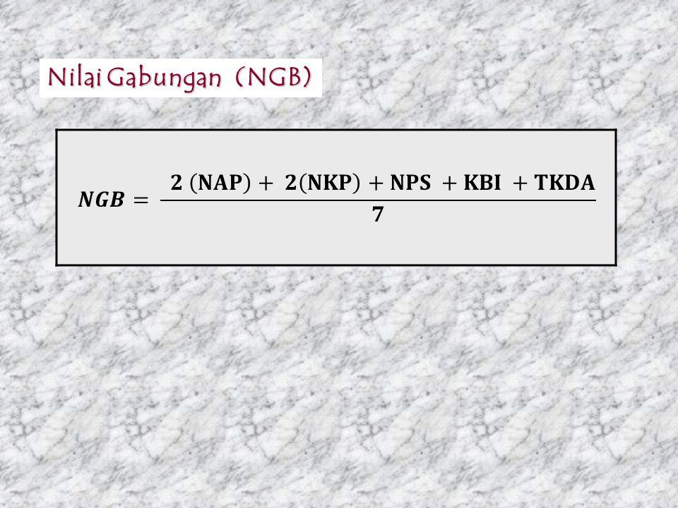 3 Nilai Gabungan (NGB)