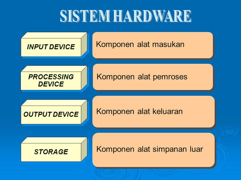 Komponen alat pemroses Komponen alat masukan INPUT DEVICE PROCESSING DEVICE PROCESSING DEVICE OUTPUT DEVICE Komponen alat keluaran STORAGE Komponen al