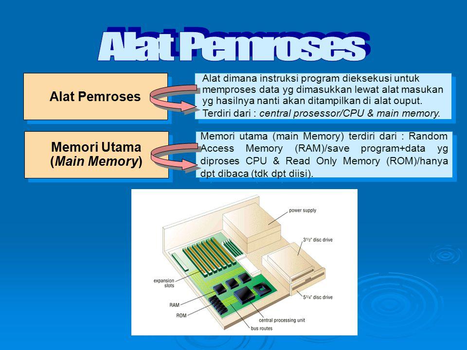 Alat Pemroses Alat dimana instruksi program dieksekusi untuk memproses data yg dimasukkan lewat alat masukan yg hasilnya nanti akan ditampilkan di ala
