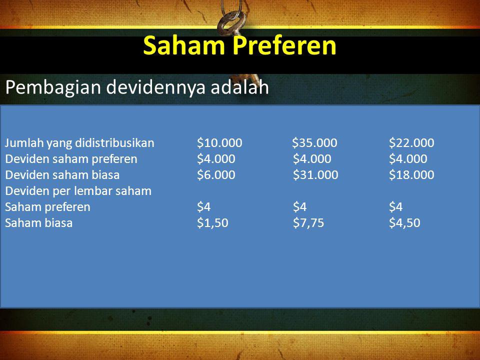 Saham Preferen Pembagian devidennya adalah Jumlah yang didistribusikan$10.000 $35.000$22.000 Deviden saham preferen$4.000$4.000$4.000 Deviden saham bi