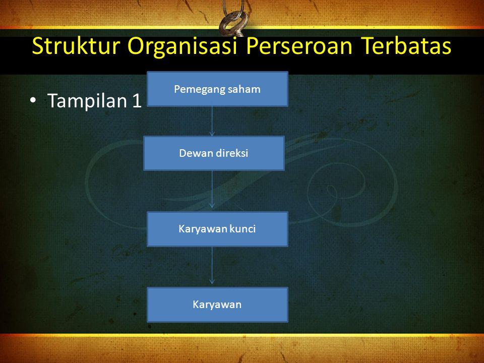 Struktur Organisasi Perseroan Terbatas Tampilan 1 Pemegang saham Dewan direksi Karyawan kunci Karyawan