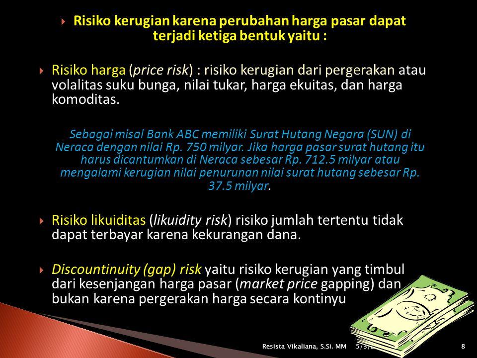  Risiko likuiditas dapat dibedakan menjadi dua yaitu  risiko likuiditas asset (asset liquidity risk) dan risiko likuiditas pendanaan (funding liquidity risk).