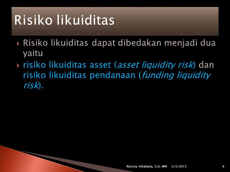  Risiko likuiditas asset sering disebut juga dengan market/product liquidity risk yang timbul ketika suatu transaksi tidak dapat dilaksanakan pada harga pasar yang terjadi oleh karenanya besarnya nilai transaksi relatif kecil terhadap besarnya pasar.