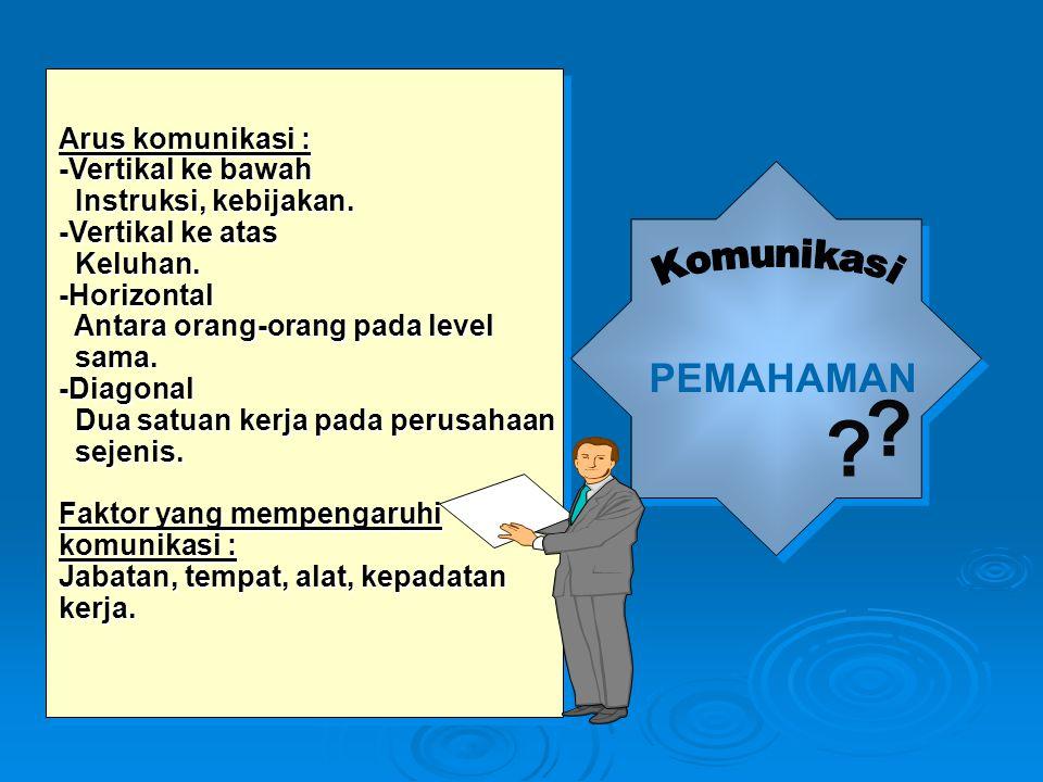 Arus komunikasi : -Vertikal ke bawah Instruksi, kebijakan.