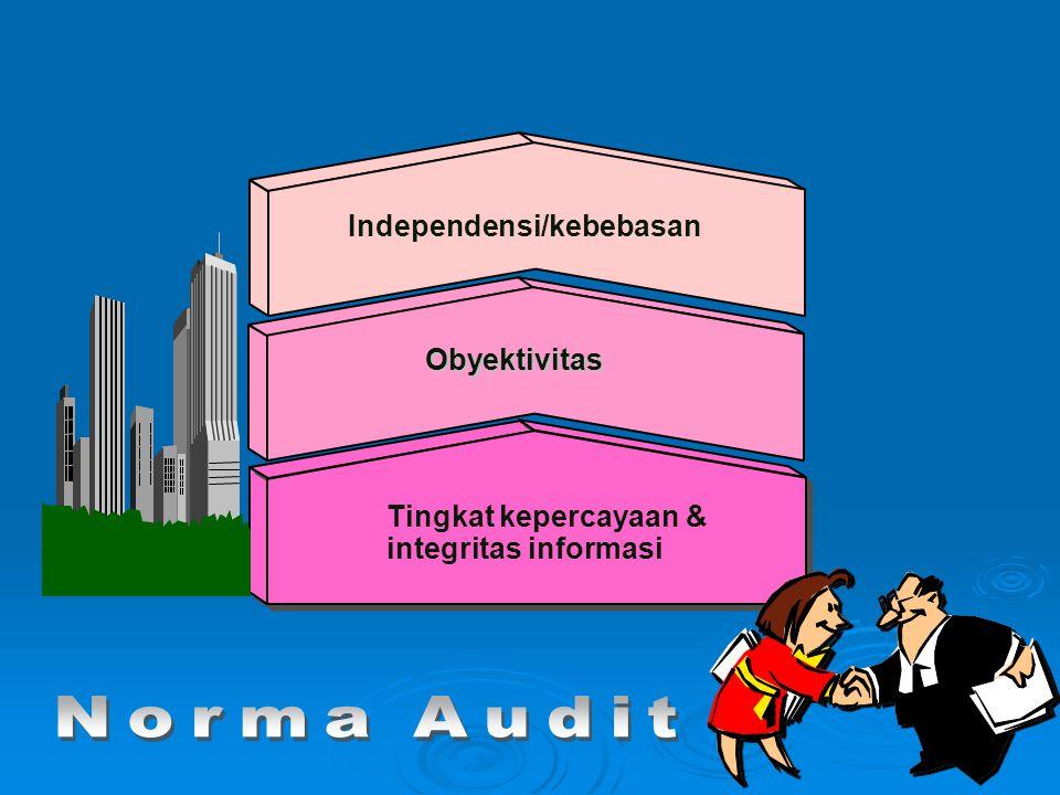 Obyektivitas Independensi/kebebasan Tingkat kepercayaan & integritas informasi