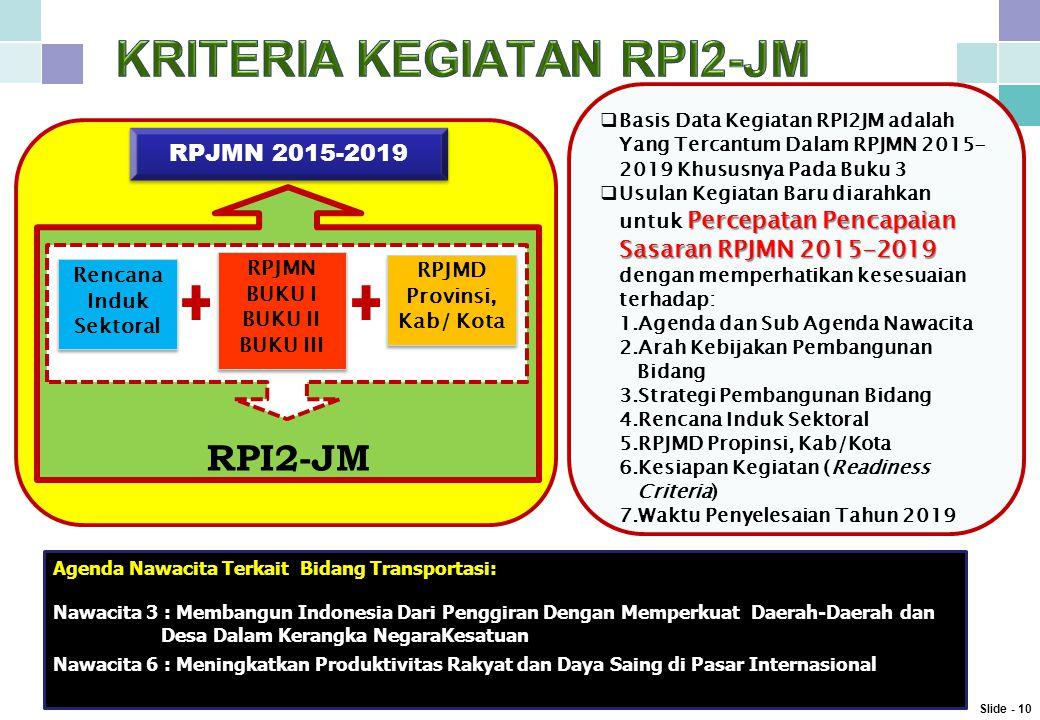  Basis Data Kegiatan RPI2JM adalah Yang Tercantum Dalam RPJMN 2015- 2019 Khususnya Pada Buku 3 Percepatan Pencapaian Sasaran RPJMN 2015-2019  Usulan Kegiatan Baru diarahka n untuk Percepatan Pencapaian Sasaran RPJMN 2015-2019 dengan memperhatikan kesesuaian terhadap: 1.Agenda dan Sub Agenda Nawacita 2.Arah Kebijakan Pembangunan Bidang 3.Strategi Pembangunan Bidang 4.Rencana Induk Sektoral 5.RPJMD Propinsi, Kab/Kota 6.Kesiapan Kegiatan (Readiness Criteria) 7.Waktu Penyelesaian Tahun 2019 RPI2-JM Rencana Induk Sektoral RPJMD Provinsi, Kab/ Kota RPJMN BUKU I BUKU II BUKU III RPJMN BUKU I BUKU II BUKU III Agenda Nawacita Terkait Bidang Transportasi: Nawacita 3 : Membangun Indonesia Dari Penggiran Dengan Memperkuat Daerah-Daerah dan Desa Dalam Kerangka NegaraKesatuan Nawacita 6 : Meningkatkan Produktivitas Rakyat dan Daya Saing di Pasar Internasional RPJMN 2015-2019 Slide - 10