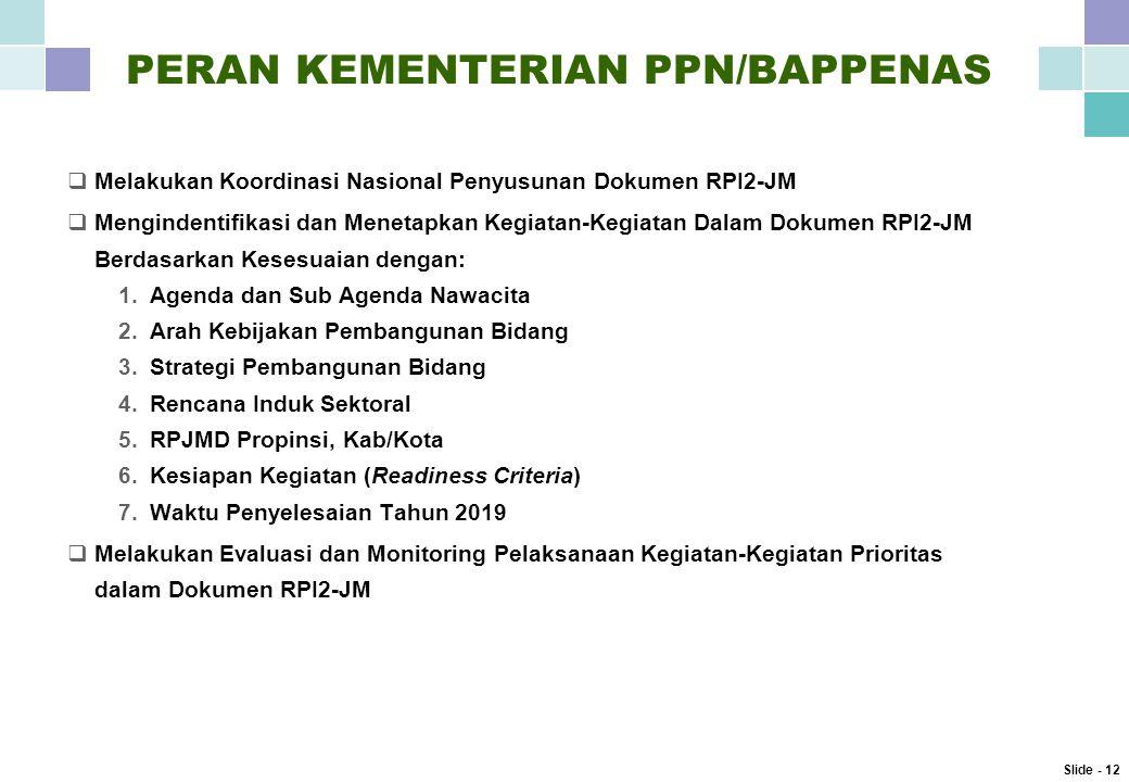 PERAN KEMENTERIAN PPN/BAPPENAS  Melakukan Koordinasi Nasional Penyusunan Dokumen RPI2-JM  Mengindentifikasi dan Menetapkan Kegiatan-Kegiatan Dalam Dokumen RPI2-JM Berdasarkan Kesesuaian dengan: 1.Agenda dan Sub Agenda Nawacita 2.Arah Kebijakan Pembangunan Bidang 3.Strategi Pembangunan Bidang 4.Rencana Induk Sektoral 5.RPJMD Propinsi, Kab/Kota 6.Kesiapan Kegiatan (Readiness Criteria) 7.Waktu Penyelesaian Tahun 2019  Melakukan Evaluasi dan Monitoring Pelaksanaan Kegiatan-Kegiatan Prioritas dalam Dokumen RPI2-JM Slide - 12