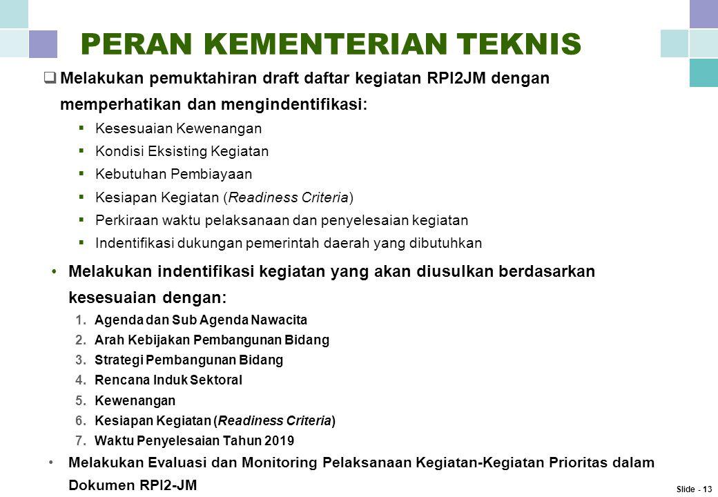 PERAN KEMENTERIAN TEKNIS  Melakukan pemuktahiran draft daftar kegiatan RPI2JM dengan memperhatikan dan mengindentifikasi:  Kesesuaian Kewenangan  Kondisi Eksisting Kegiatan  Kebutuhan Pembiayaan  Kesiapan Kegiatan (Readiness Criteria)  Perkiraan waktu pelaksanaan dan penyelesaian kegiatan  Indentifikasi dukungan pemerintah daerah yang dibutuhkan Melakukan indentifikasi kegiatan yang akan diusulkan berdasarkan kesesuaian dengan: 1.Agenda dan Sub Agenda Nawacita 2.Arah Kebijakan Pembangunan Bidang 3.Strategi Pembangunan Bidang 4.Rencana Induk Sektoral 5.Kewenangan 6.Kesiapan Kegiatan (Readiness Criteria) 7.Waktu Penyelesaian Tahun 2019 Melakukan Evaluasi dan Monitoring Pelaksanaan Kegiatan-Kegiatan Prioritas dalam Dokumen RPI2-JM Slide - 13