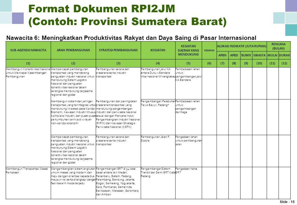 Format Dokumen RPI2JM (Contoh: Provinsi Sumatera Barat) SUB-AGENDA NAWACITAARAH PEMBANGUNANSTRATEGI PEMBANGUNANKEGIATAN KEGIATAN DAERAH YANG MENDUKUNG KESIAPAN ALOKASI INDIKATIF (JUTA RUPIAH) RENCANA (BULAN) APBNAPBDBUMNSWASTAMULAIDURASI (1)(2)(3)(4)(5)(6)(7)(8)(9)(10)(11)(12) Membangun Konektivitas Nasional Untuk Mencapai Keseimbangan Pembangunan Mempercepat pembangunan transportasi yang mendorong penguatan industri nasional untuk mendukung Sistem Logistik Nasional dan penguatan konektivitas nasional dalam kerangka mendukung kerjasama regional dan global Pembangunan sarana dan prasarana serta industri transportasi Pembangunan jalur KA antara Duku – Bandara Internasional Minangkabau Pembebasan lahan untuk pengembangan jalur KA Bandara Membangun sistem dan jaringan transportasi yang terintegrasi untuk mendukung investasi pada Koridor Ekonomi, Kawasan Industri Khusus, Kompleks Industri, dan pusat-pusat pertumbuhan lainnya di wilayah non-koridor ekonomi Pembangunan dan peningkatan prasarana transportasi yang mendukung pengembangan industri dan pariwisata nasional sesuai dengan Rencana Induk Pengembangkan Industri Nasional (RIPIN) dan Kawasan Strategis Pariwisata Nasional (KSPN) Pengembangan Pelabuhan Teluk Bayur, Padang* Pembebasan lahan untuk pengembangan dermaga Mempercepat pembangunan transportasi yang mendorong penguatan industri nasional untuk mendukung Sistem Logistik Nasional dan penguatan konektivitas nasional dalam kerangka mendukung kerjasama regional dan global Pembangunan sarana dan prasarana serta industri transportasi Pembangunan Jalan P.