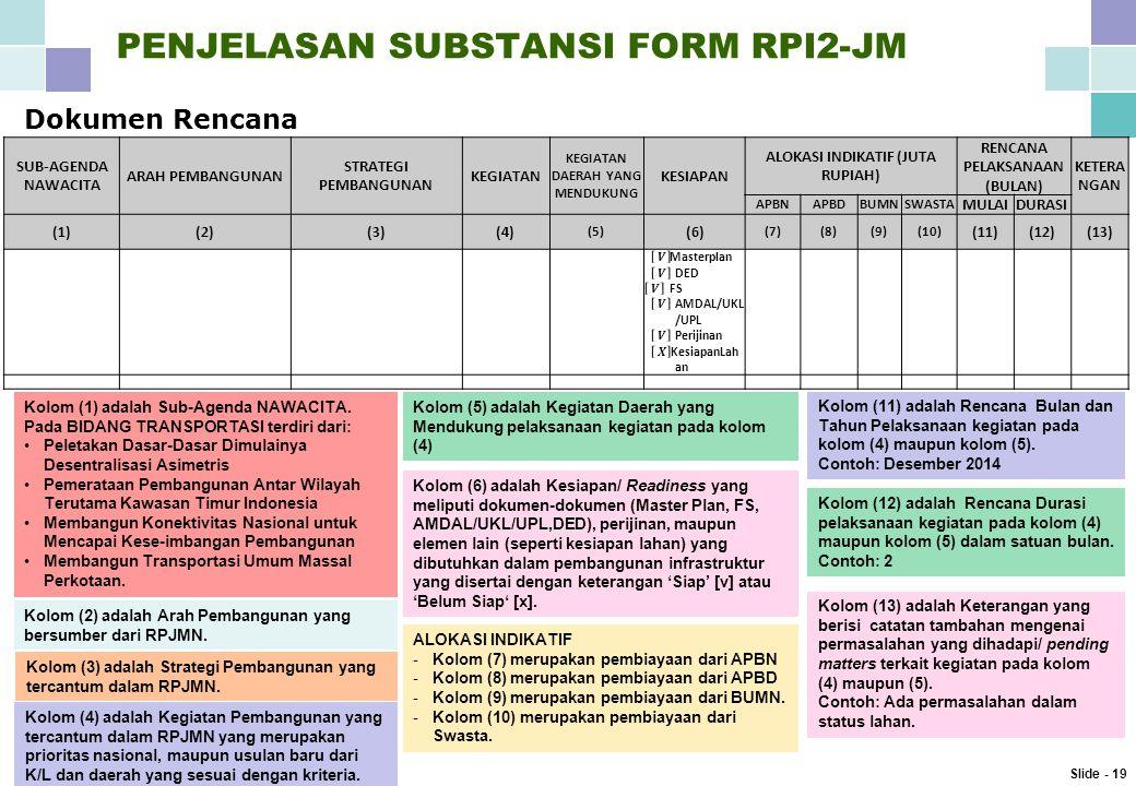 PENJELASAN SUBSTANSI FORM RPI2-JM Slide - 19 Kolom (1) adalah Sub-Agenda NAWACITA.