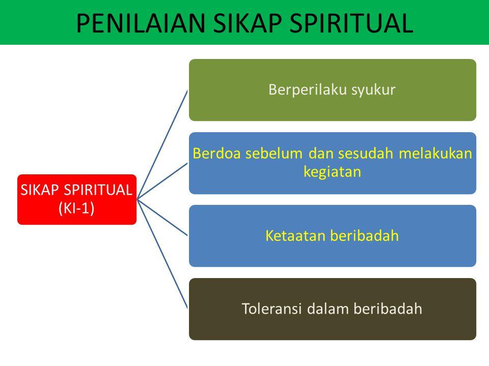 PENILAIAN SIKAP SPIRITUAL SIKAP SPIRITUAL (KI-1) Berperilaku syukur Berdoa sebelum dan sesudah melakukan kegiatan Ketaatan beribadahToleransi dalam be
