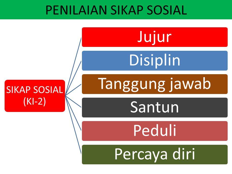 PENILAIAN SIKAP SOSIAL SIKAP SOSIAL (KI-2) JujurDisiplinTanggung jawabSantunPeduliPercaya diri