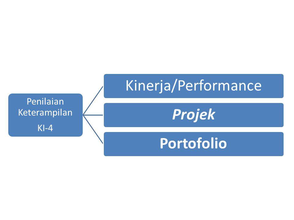 Penilaian Keterampilan KI-4 Kinerja/PerformanceProjekPortofolio